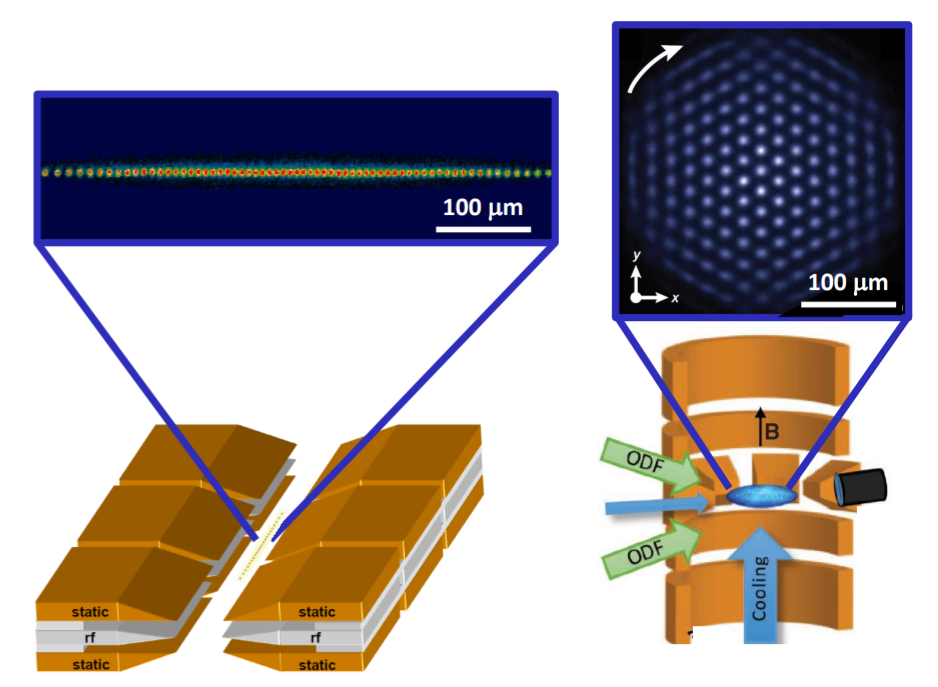 image from Programmable Quantum Simulations of Spin Systems with Trapped Ions